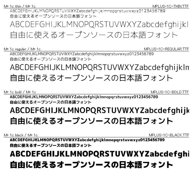 M+ FONTS Project Top Page - OSDN